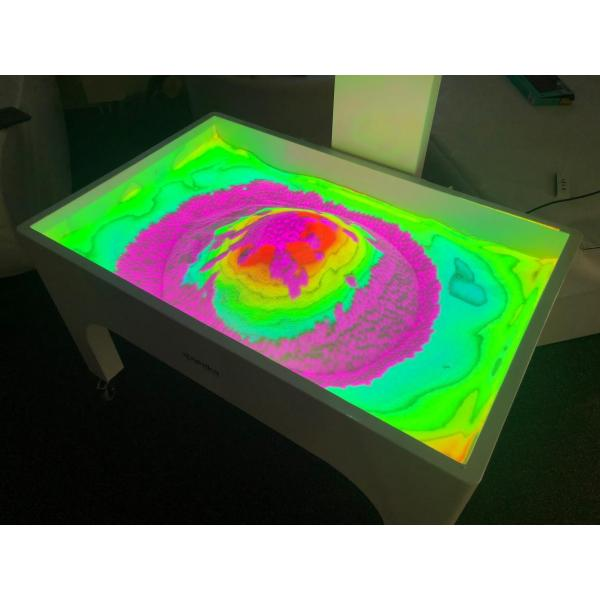 Table à sable et projection interactive